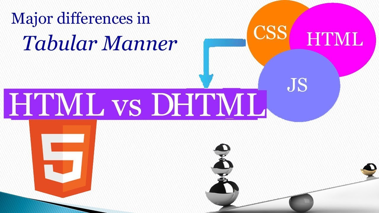 Dhtml Complete Reference Pdf Download