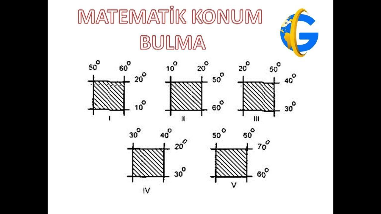 Türkiyenin Matematik Konumu