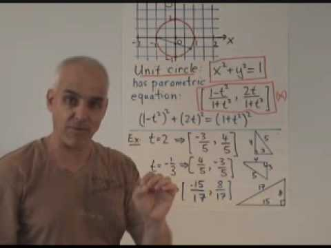 Rational parameters for circles | WildTrig: Intro to Rational Trigonometry | N J Wildberger