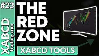 "The ""Red Zone"" with XABCD Patterns"