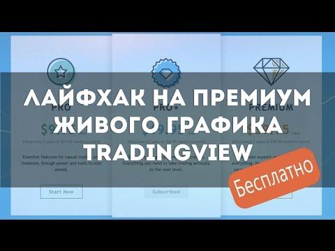 ЛАЙФХАК! БЕСПЛАТНО ПОЛУЧАЕМ ПРЕМИУМ НА ЖИВОМ ГРАФИКЕ ТРЕЙДИНГВЬЮ Tradingview Free Premium