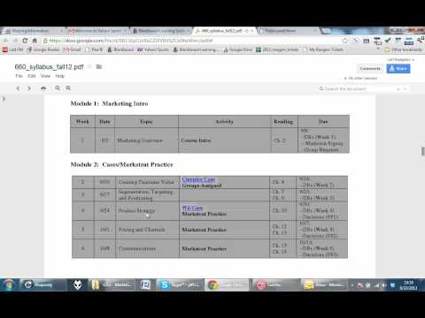 Marketing Management:  Syllabus Review