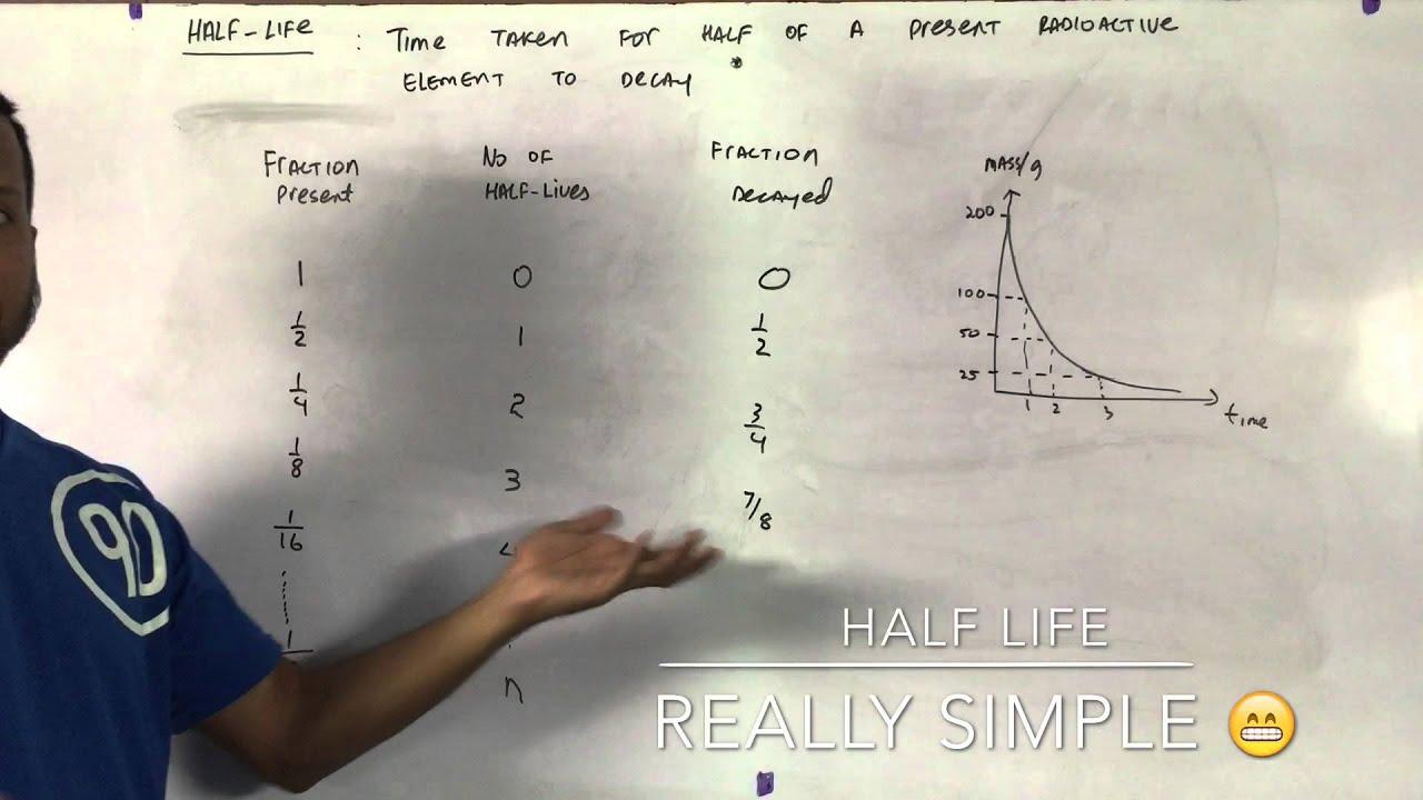Half Life Csec Physics