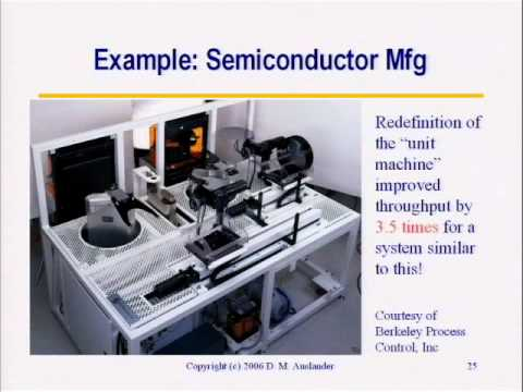 Mechatronics Mechanical System Control - It's the Software!