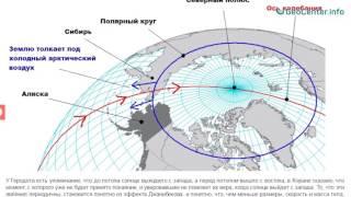 Эффект Джанибекова и климат Земли