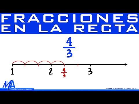 Ubicación de fracciones en la recta numérica