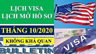 Lịch Visa tháng 10/2020 - Tất cả các diện đều đứng yên - Vlog 86