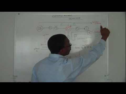 Clotting/coagulation Cascade Lecture (Best & Easy way to learn in HD)