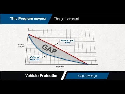GAP Vehicle Protection | Kelly Nissan of Woburn