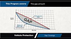 GAP Vehicle Protection   Kelly Nissan of Woburn