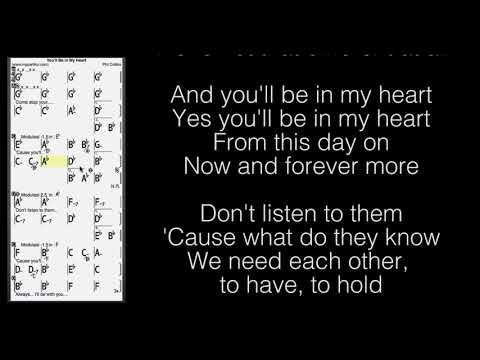 You'll Be In My Heart Chords at Mypartitur Lyrics