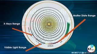 Understanding Plasma Science Part 1 - September 25, 2017