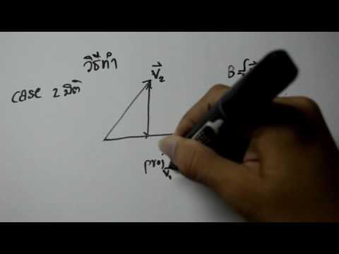 MA332 Linear Algebra (Gram-Schmidt Process)