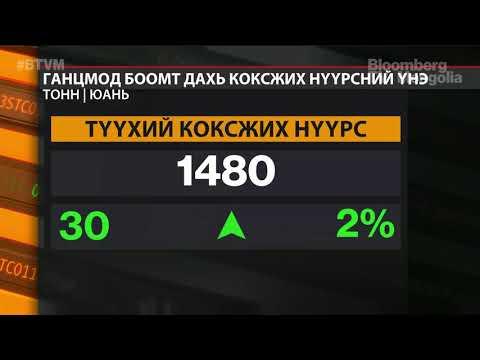 SXCoal: Монголын нүүрсний экспорт буурах төлөвтэй