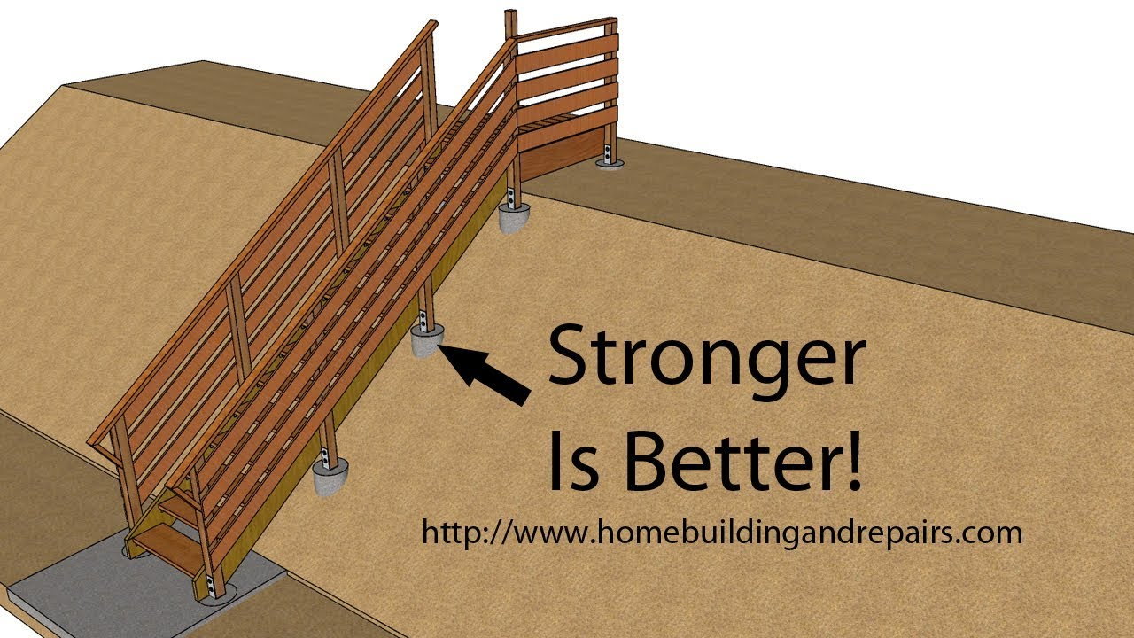 Using Posts And Footings For Extra Structural Support