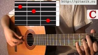 Петлюра - Алешка аккорды, как играть на гитаре