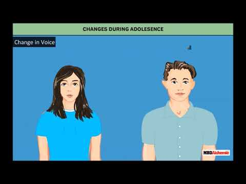 Changes during Adolescence | Reaching the age of Adolescene | Class 8