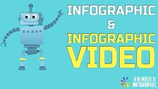 Infographic & Infographic video with Infographic Maker
