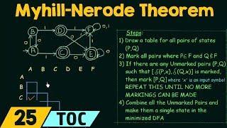Minimization of DFA - Table Filling Method (Myhill-Nerode Theorem)