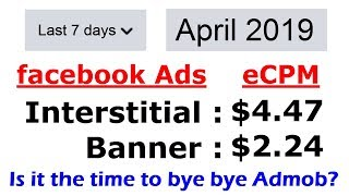 Facebook Ads eCPM | facebook audience network payment proof | Facebook Ads 2019 | admob vs facebook