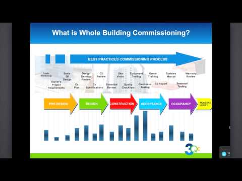 Inter-Agency Briefing - Third Party Requirements for Building Commissioning