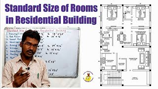 Standard Size of Rooms in Residential Building   Standard Room Dimensions in India  