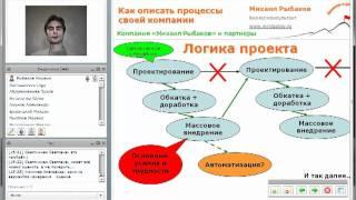Как описать процессы своей компании(, 2011-11-09T15:51:52.000Z)