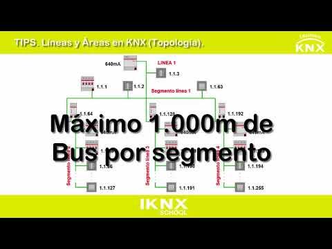 TIPS  Líneas y Áreas en KNX