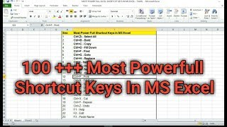 PART 9 - 100+ MOST POWER FULL SHORTCUT KEYS IN MS EXCEL - TAMIL | KALLANAI YT