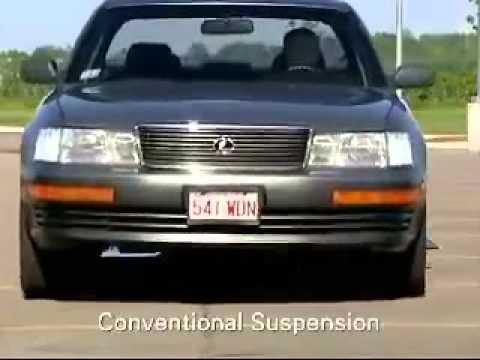 активная подвеска автомобиля реферат