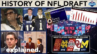 Evolution of the Draft: From 30 Rounds to Compensatory Picks Explained!   NFL Explained