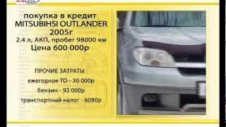 Mitsubishi Outlander / Выбираем б/у автомобиль