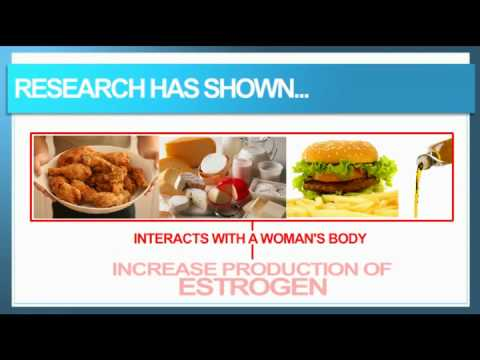 Is Meat Consumption Linked To Breast Cancer?