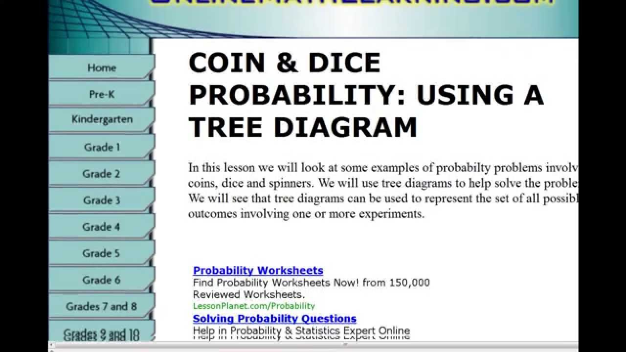 Why do we use tree diagrams in probability youtube for What do we use trees for