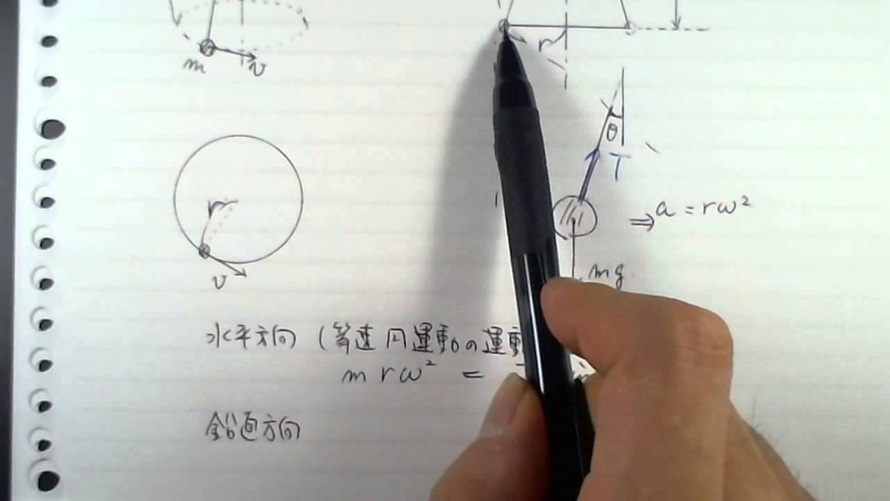 振り子 円錐