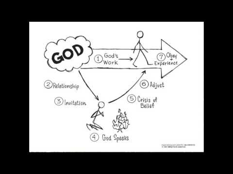 Bible Study - Experiencing God By Henry Blackaby Unit One