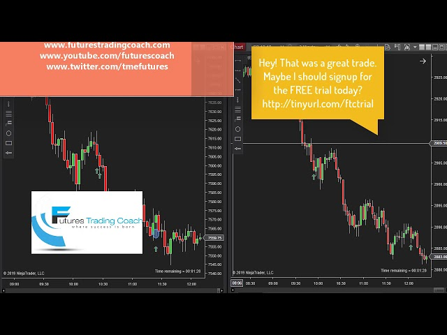 100219 -- Daily Market Review ES CL NQ - Live Futures Trading Call Room