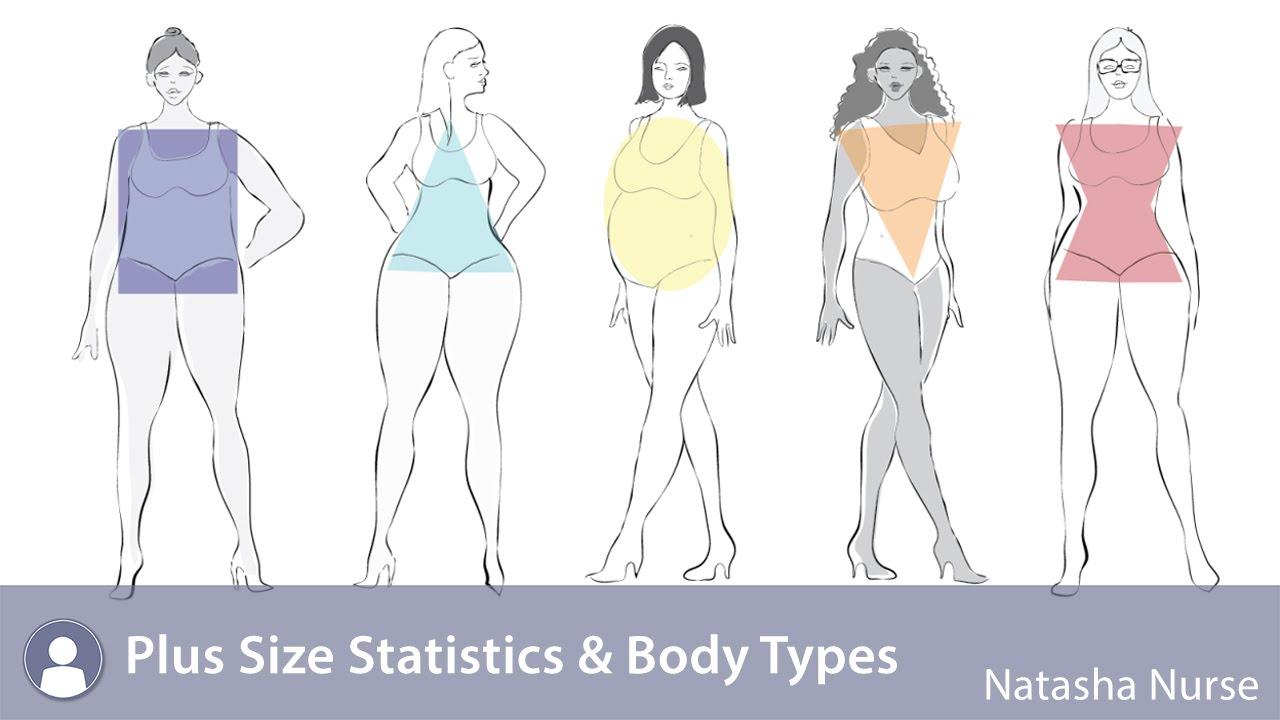 plus size body shapes