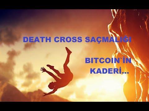Bitcoin`in Kaderi Ne Olacak? Death Cross Saçmalığı!