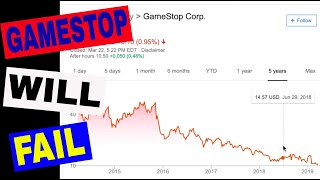Gamestop - The Truth About The Extended Warranty - Bad Deal