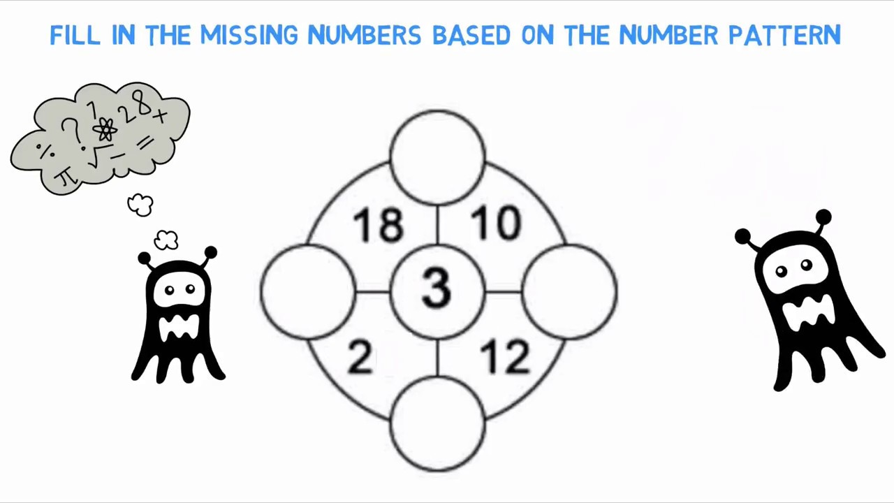 Can you solve the viral Singapore Math problem for 5 year olds ...
