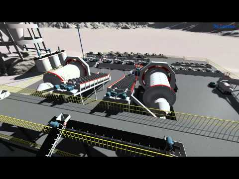 Tungsten & Molybdenum Processing Plant in 3D view