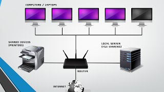 How to Disable Internet connection without disabling the LAN network