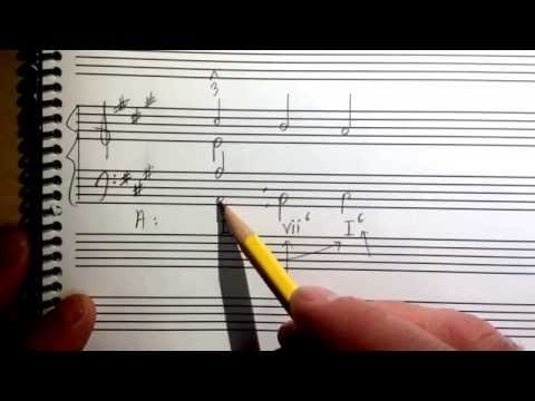 Voice Exchange in Music Harmony