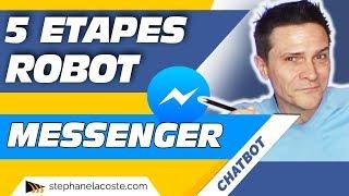 Comment utiliser Facebook Messenger
