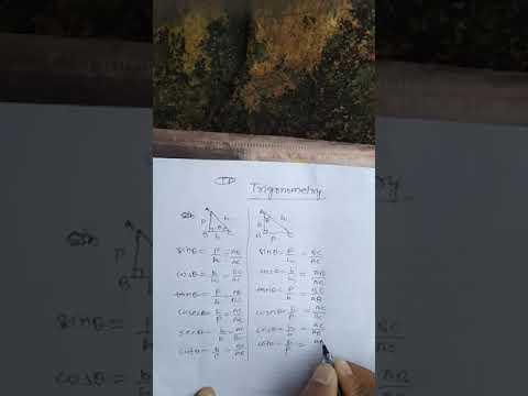 All Formulas Of Trigonometric Ratios