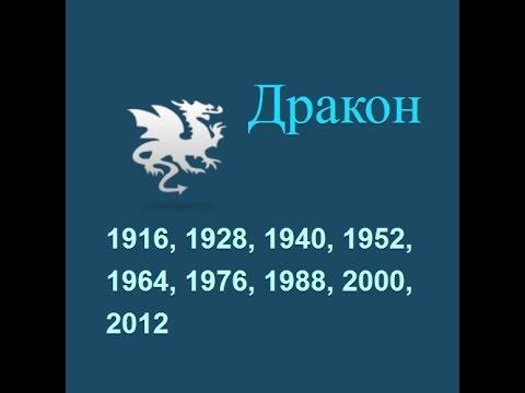 Гороскопы 2017 Гадания Значение имени Сонник Именины
