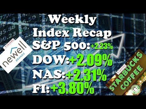 Stock Market This Week Jan 22-26 | SBUX & NWL Down Good Buys?