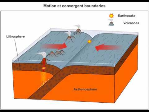 Convergent Plate Boundaries Locations