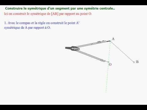 Construction du symétrique d